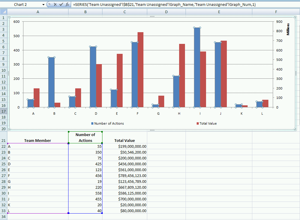 Siwi advanced charts in excel 2007 multi axis dynamic chart in excel 2007 ccuart Choice Image